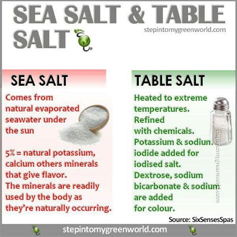 corner sea salt vs table salt it is what it is