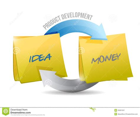 Product Developer by Product Development Diagram Cycle Illustration Stock Image Image 33261251