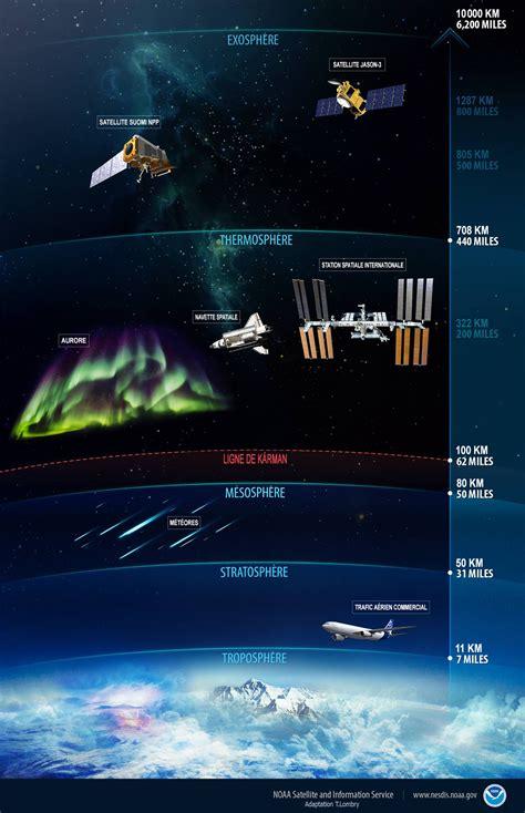 Armosphere L m 233 t 233 orologie 233 l 233 mentaire l atmosph 232 re