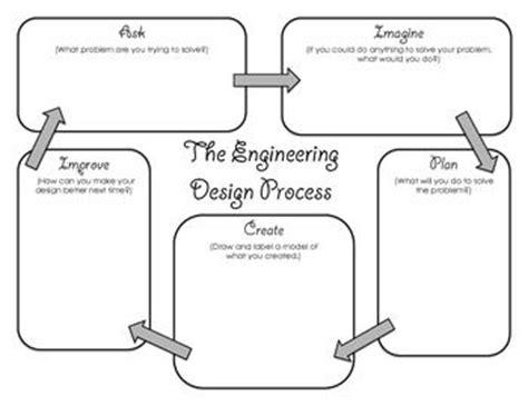 engineering desgin process graphic organizer graphic organizers graphics  design process
