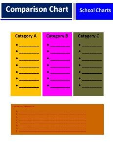 comparison chart template word blank comparison chart template free word s templates