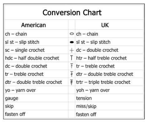 pattern uk slang knot sew cute design shop american standard vs british