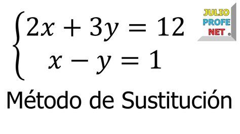 sustitucion de imagenes retoricas sistema de ecuaciones lineales 2 215 2 por m 201 todo de