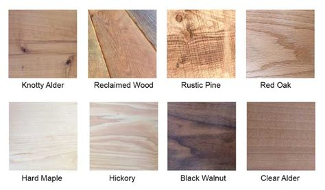 Wood Types For Furniture by How To Choose Between Wood Types Rustic Modern