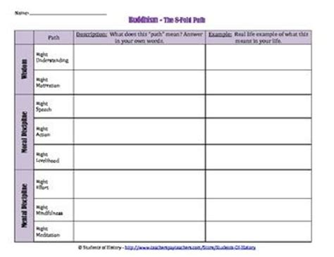 8th Step Worksheet by Related Keywords Suggestions For Step 8 Worksheet