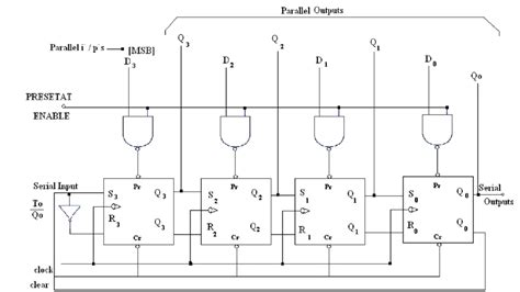 draw logic diagram logic diagram of johnson counter blueraritan info