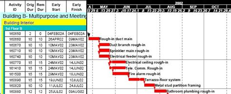 critical path construction schedule template study calendar new calendar template site