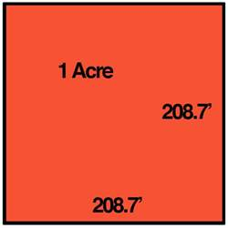 160 sq meters to feet acreage calculator find the size and area of your land