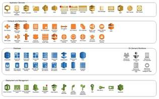 Free Site Plan Drawing Software using aws 2 0 icons to create free amazon architecture