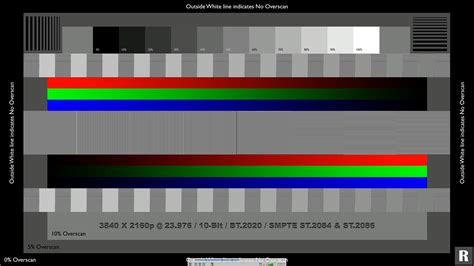 test pattern sony vegas sony vpl vw385es owners thread avs forum home theater