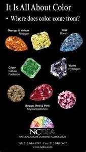 colors of diamonds best 20 colored diamonds ideas on color of