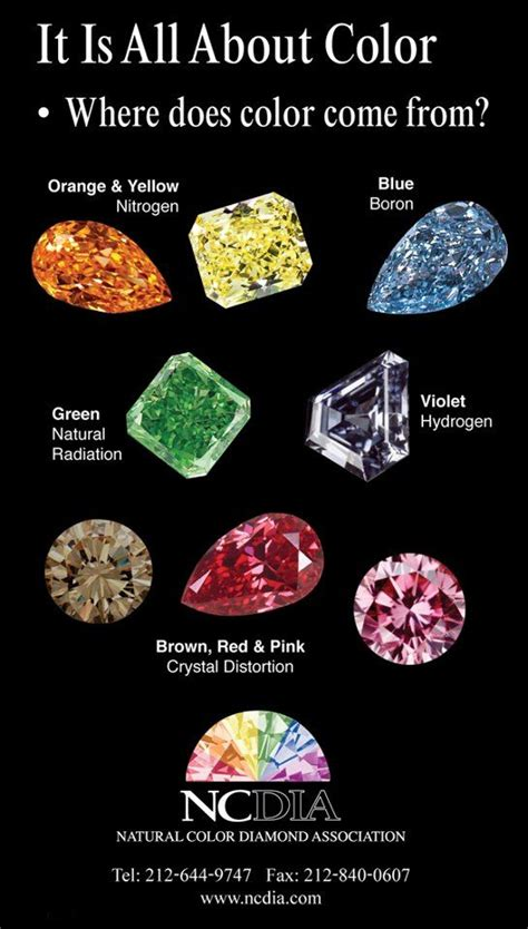 how are colors made the gemstones and fashion on