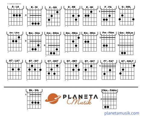 como tocar mi corazn encantado con acordes principales acordes de guitarra para principiantes