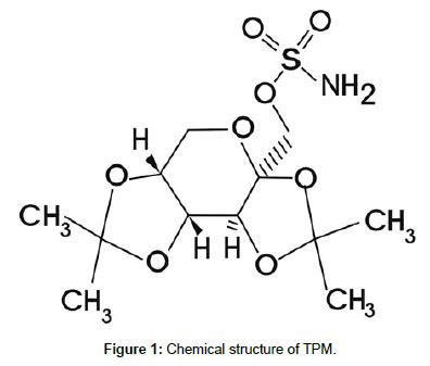 analytical bioanalytical techniques chemical structure