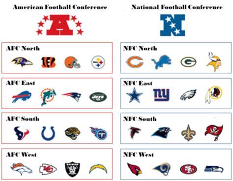nfl bold predictions