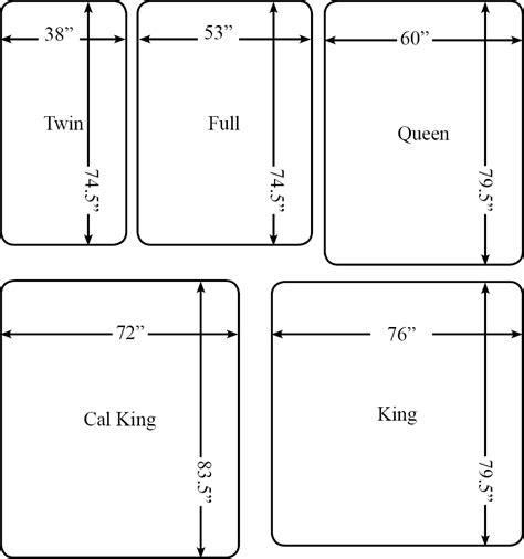 Bed Frame Sizes Chart 89 Headboard Size Chart Mattress Measurements Awesome Matress King Size Headboard Dimensions
