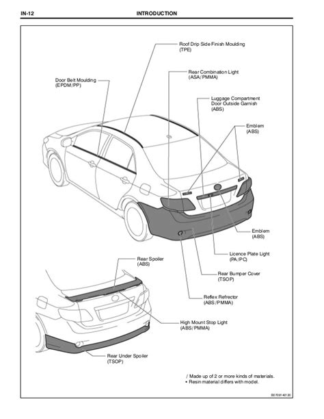 car engine manuals 2009 toyota sienna electronic toll collection 2007 toyota sienna engine parts diagram wiring diagram for free