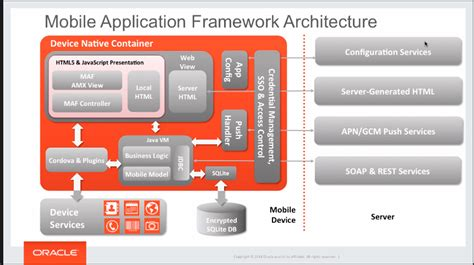 mobile application development framework what makes a mobile app framework the best of its