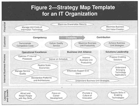 it strategy template top free editing software for it strategy