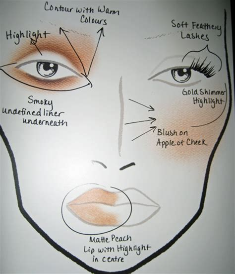 makeover tips m a c face charts on pinterest face charts makeup face