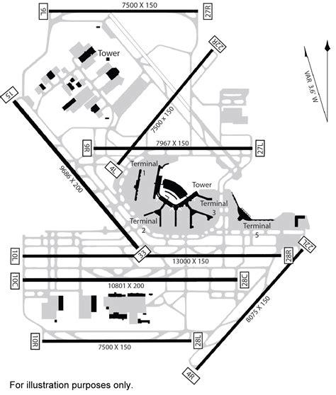 o hare airport diagram chicago o hare international airport