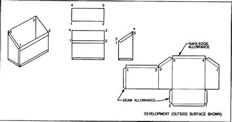 pattern development technical drawing straight line development