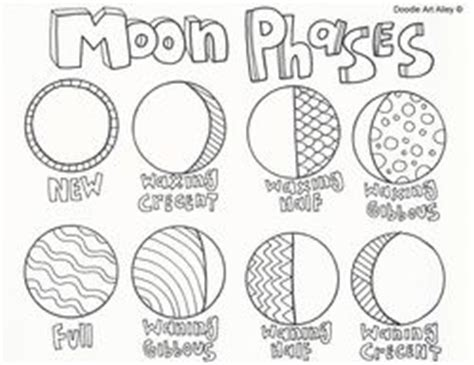 coloring pages for moon phases moon phases and solar system coloring pages mfw k