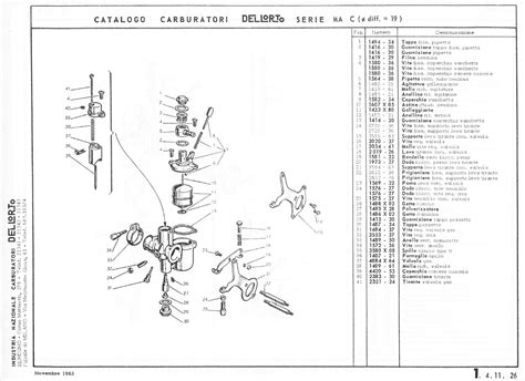 19 A D catalogo ricambi e manuali regolazioni carburatori dell