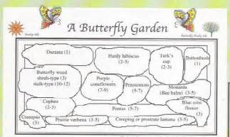 Butterfly Garden Layout If You Build It Butterflies Will Come The Lazy Gardener