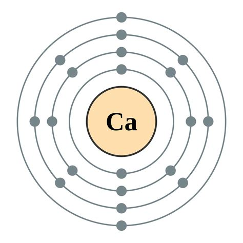 Protons Of Calcium by Calcium Deficiencies Create Neurological Problems Quiz
