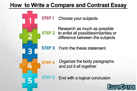 How To Write A Comparison Essay by Write Comparison Essay Great College Advice