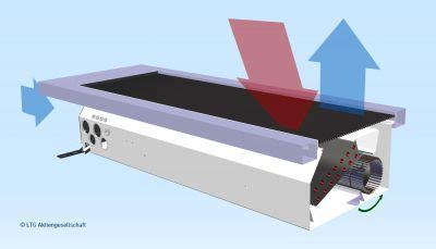 ventilconvettori a pavimento ventilconvettori ltg prestazioni elevate e consumi ridotti