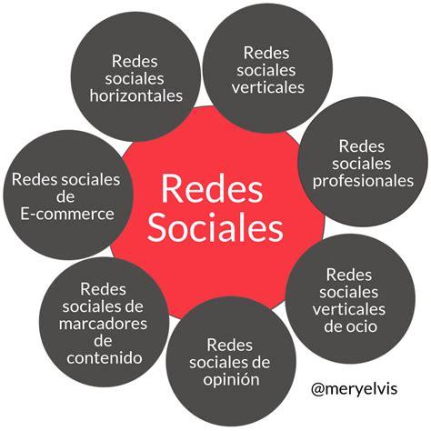 imagenes redes sociales horizontales redes sociales 21 ventajas y desventajas para empresas y