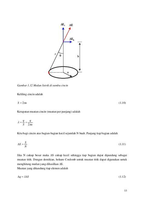 Contoh Soal Medan Magnet Fisika Dasar 2 - Contoh Soal Terbaru