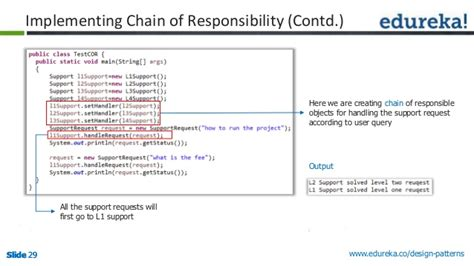 software design pattern chain of responsibility design patterns the ultimate blueprint for software