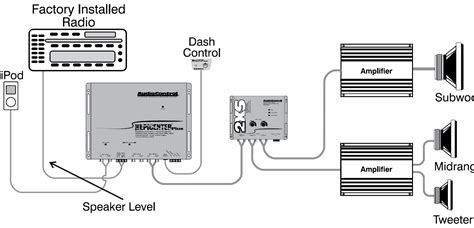 a 7 band equalizer to car stereo wiring diagram wiring