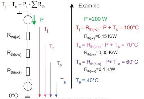 calculating resistor temperature power module junction temperature calculation powerguru power electronics information portal