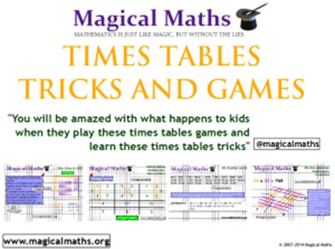 tips and tricks to create a table of contents in word 2010 hints tricks and tips on learning times tables updated magical educator