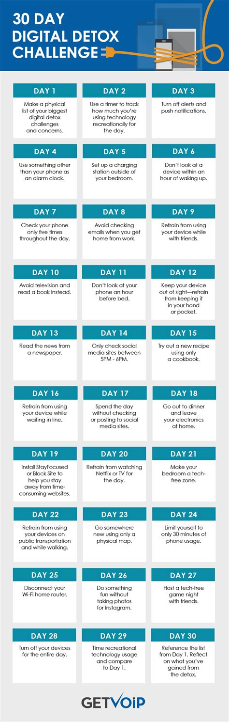 30 Day Detox by 30 Day Digital Detox Challenge