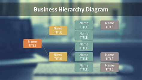 Business Hierarchy Powerpoint Template Slidesbase Free Ppt