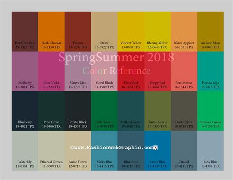 2017 trend colors spring summer 2018 trend forecasting is a trend color
