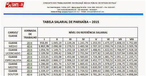 gdf apresenta tabela de reajuste para pmdf tabela salarial pmdf 2015 newhairstylesformen2014 com