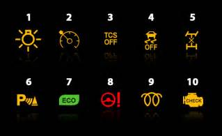 Car Dashboard Lights Explained