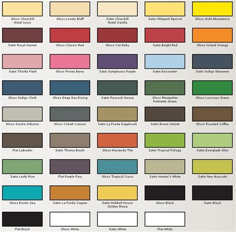 valspar spray paint color chart