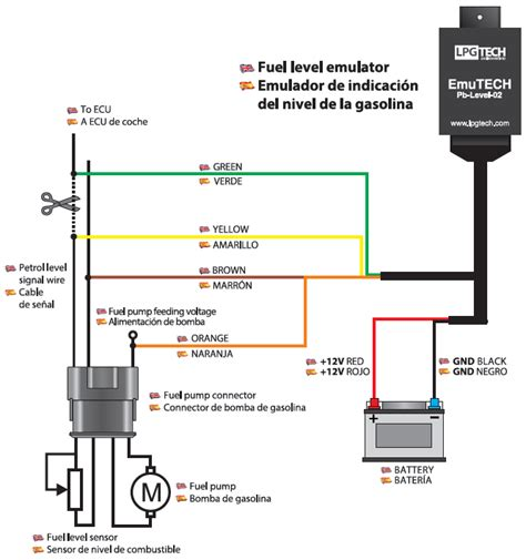 aeb lpg wiring diagram efcaviation