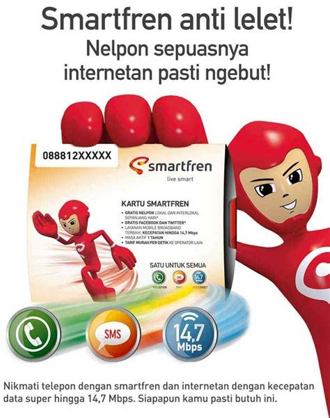 Perbulan Modem Smartfren panduan registrasi isi pulsa berlangganan paket