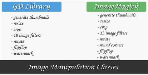 how to update gd library 教學文 wordpress 使用 imagemagick 企業號航行網誌