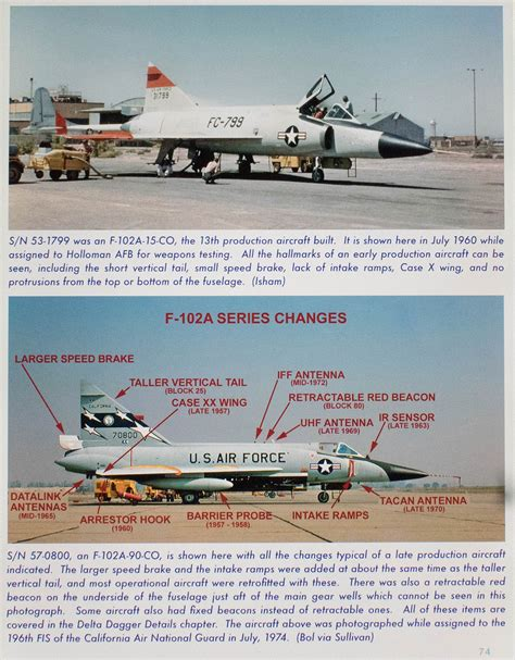 f 102 delta dagger in detail scale detail scale series books f 102 delta dagger in detail and scale book review