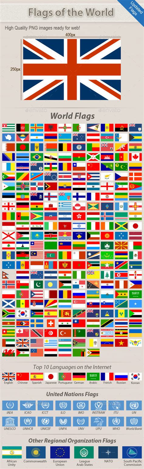 flags of the world website 254 flags of the world by art101 graphicriver