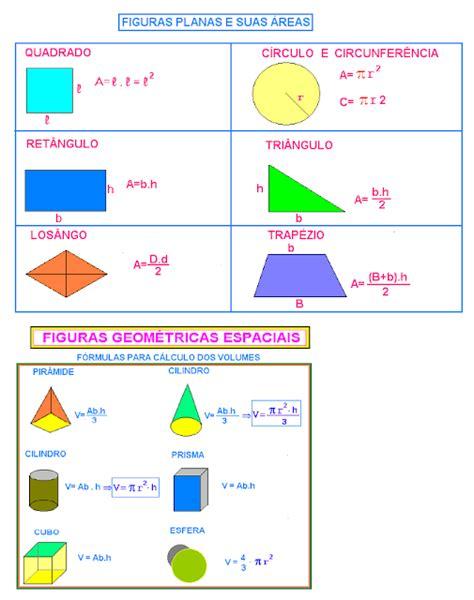 figuras geometricas volume formulas para areas de figuras geometricas images